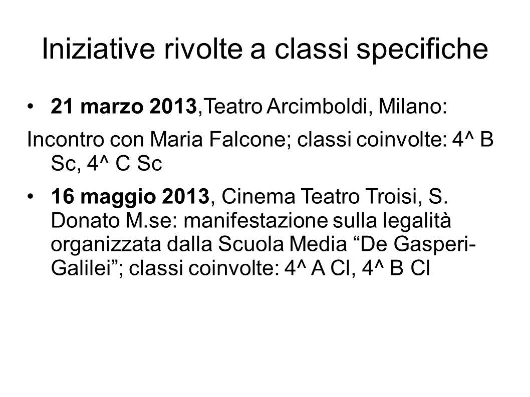 Iniziative rivolte a classi specifiche 21 marzo 2013,Teatro Arcimboldi, Milano: Incontro con Maria Falcone; classi coinvolte: 4^ B Sc, 4^ C Sc 16 magg