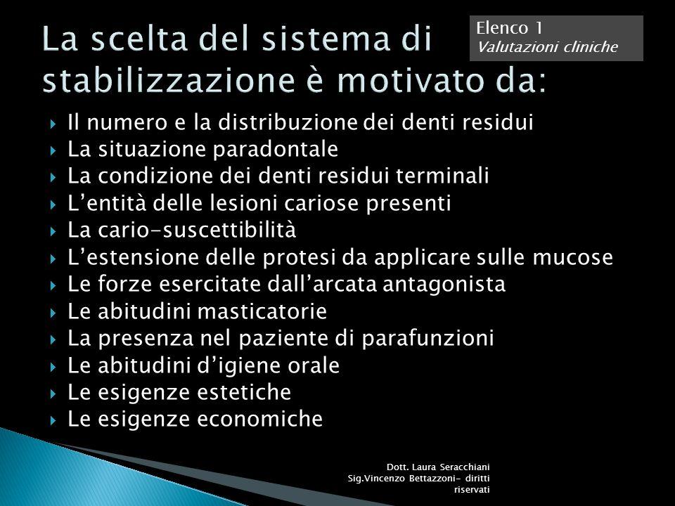 Condizioni della bocca Dott. Laura Seracchiani Sig.Vincenzo Bettazzoni- diritti riservati Foto 2