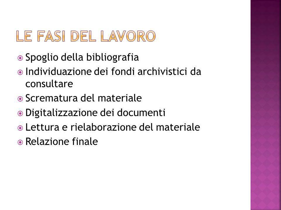 Spoglio della bibliografia Individuazione dei fondi archivistici da consultare Scrematura del materiale Digitalizzazione dei documenti Lettura e riela
