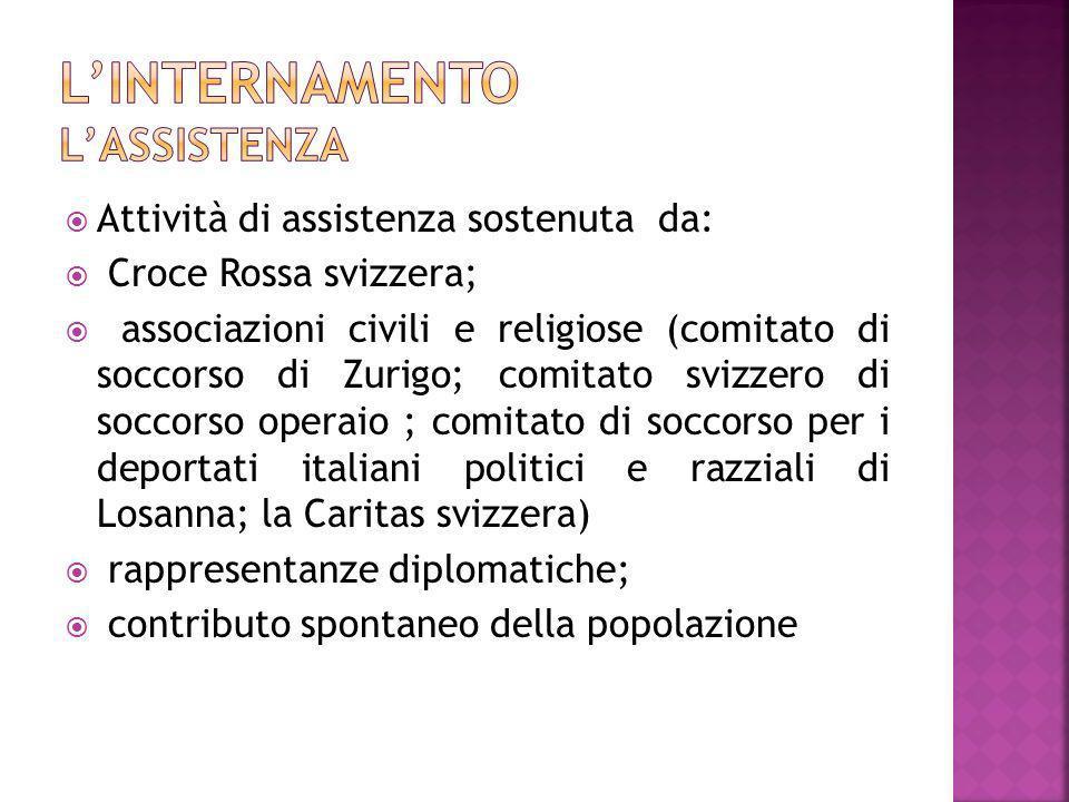 Attività di assistenza sostenuta da: Croce Rossa svizzera; associazioni civili e religiose (comitato di soccorso di Zurigo; comitato svizzero di socco