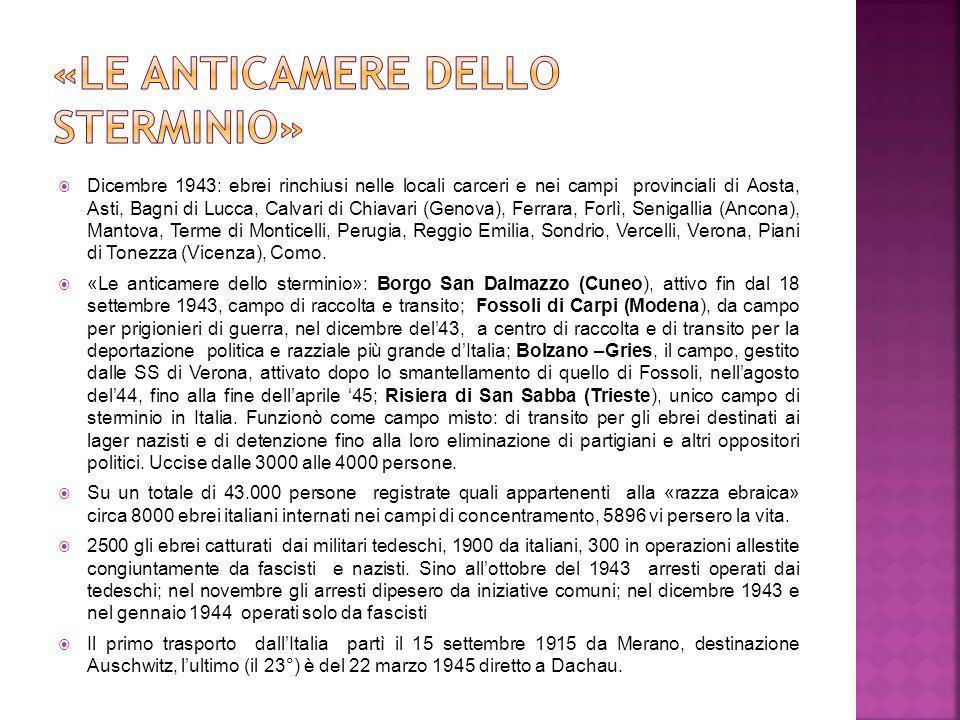 Dicembre 1943: ebrei rinchiusi nelle locali carceri e nei campi provinciali di Aosta, Asti, Bagni di Lucca, Calvari di Chiavari (Genova), Ferrara, For