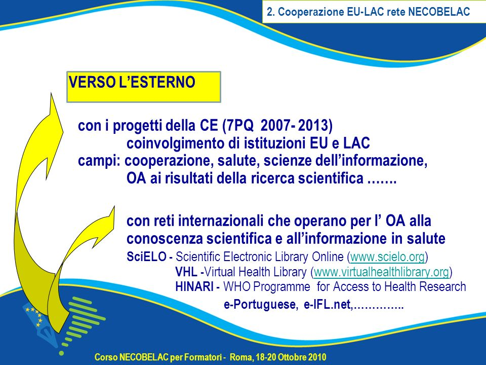 VERSO LESTERNO con i progetti della CE (7PQ 2007- 2013) coinvolgimento di istituzioni EU e LAC campi: cooperazione, salute, scienze dellinformazione, OA ai risultati della ricerca scientifica …….