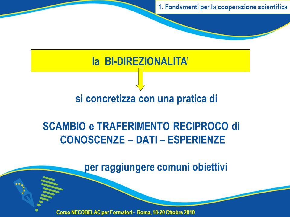 si concretizza con una pratica di SCAMBIO e TRAFERIMENTO RECIPROCO di CONOSCENZE – DATI – ESPERIENZE per raggiungere comuni obiettivi Corso NECOBELAC per Formatori - Roma, 18-20 Ottobre 2010 la BI-DIREZIONALITA 1.