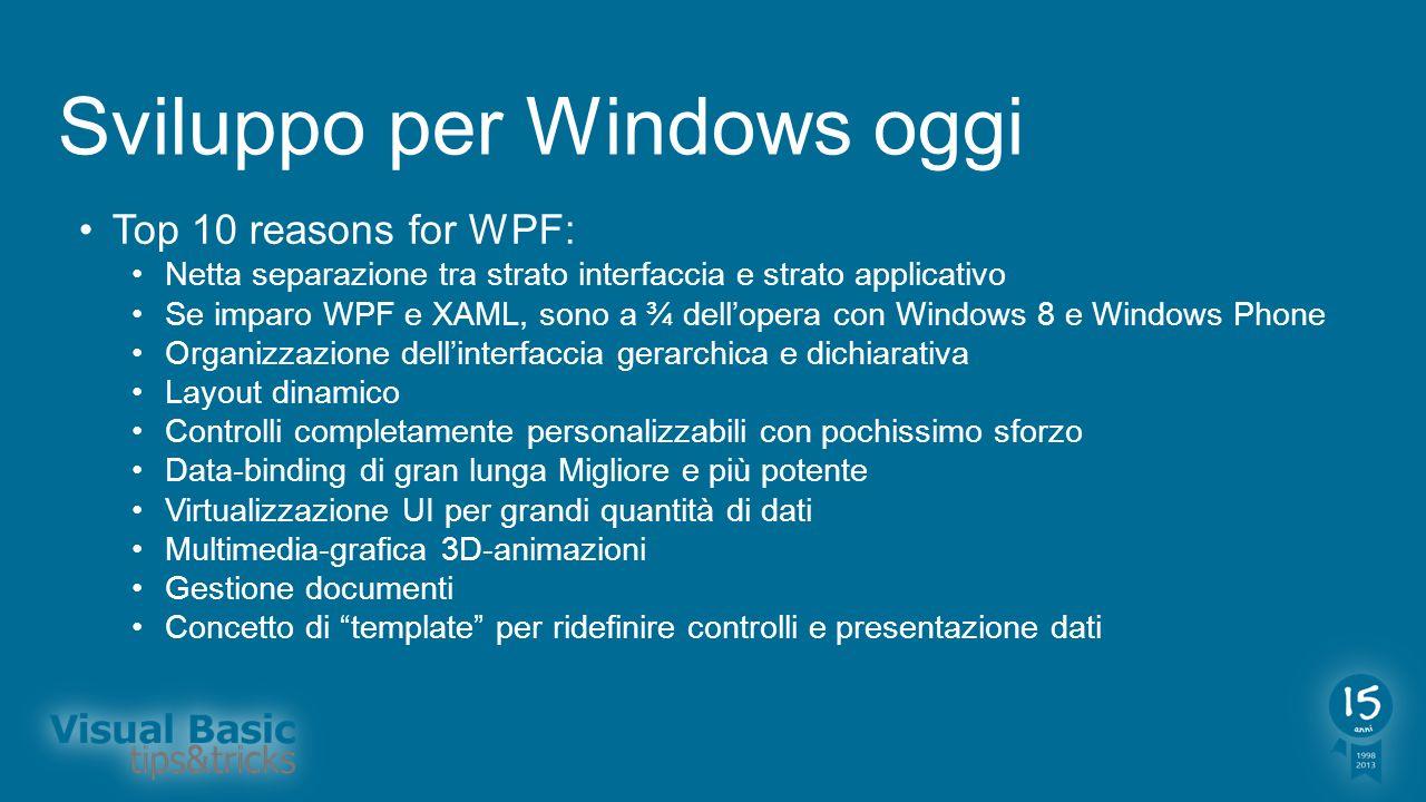 Sviluppo per Windows oggi Top 10 reasons for WPF: Netta separazione tra strato interfaccia e strato applicativo Se imparo WPF e XAML, sono a ¾ dellope