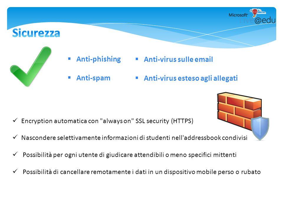 Anti-virus sulle email Anti-virus esteso agli allegati