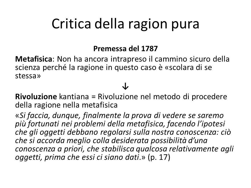 Critica della ragion pura Premessa del 1787 Metafisica: Non ha ancora intrapreso il cammino sicuro della scienza perché la ragione in questo caso è «s