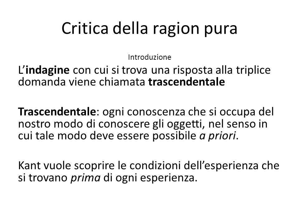 Critica della ragion pura Introduzione Lindagine con cui si trova una risposta alla triplice domanda viene chiamata trascendentale Trascendentale: ogn