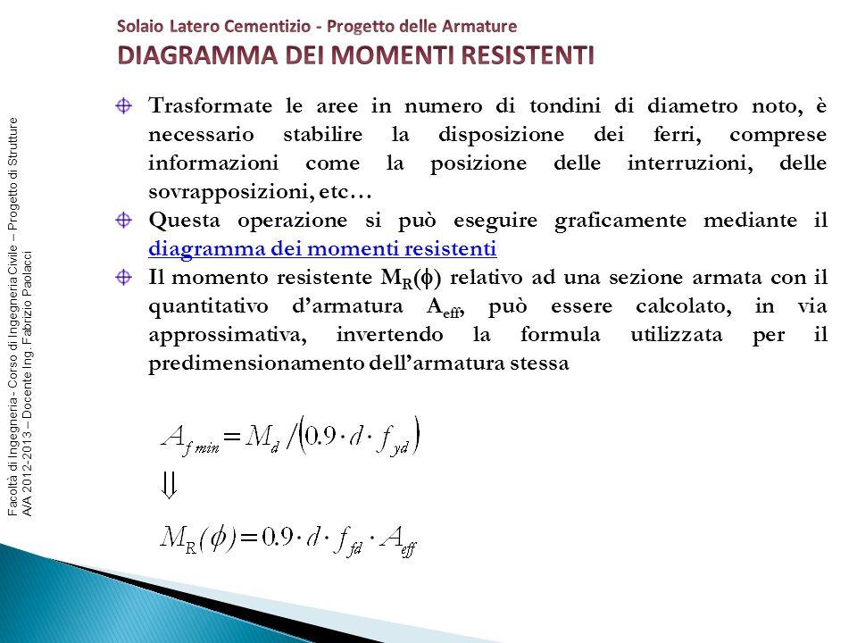 Facoltà di Ingegneria - Corso di Ingegneria Civile – Progetto di Strutture A/A 2012-2013 – Docente Ing. Fabrizio Paolacci Trasformate le aree in numer