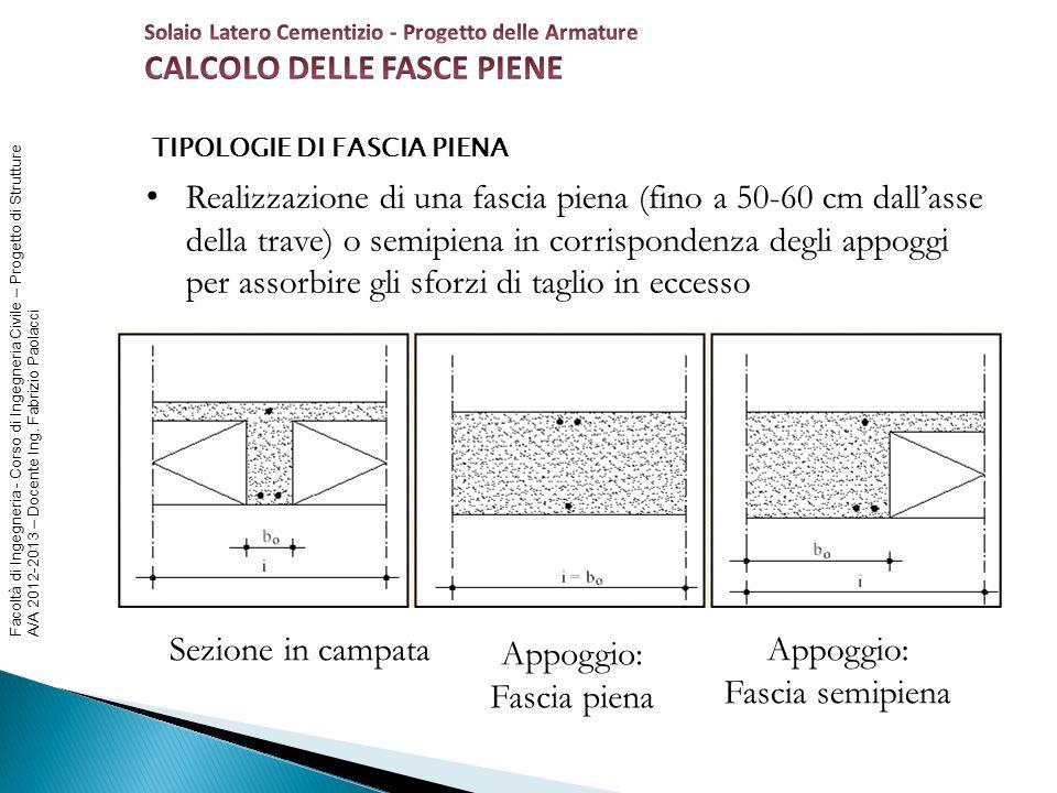 Facoltà di Ingegneria - Corso di Ingegneria Civile – Progetto di Strutture A/A 2012-2013 – Docente Ing. Fabrizio Paolacci TIPOLOGIE DI FASCIA PIENA Re