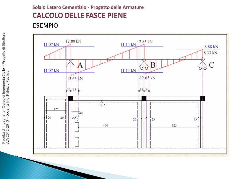 Facoltà di Ingegneria - Corso di Ingegneria Civile – Progetto di Strutture A/A 2012-2013 – Docente Ing. Fabrizio Paolacci ESEMPIO
