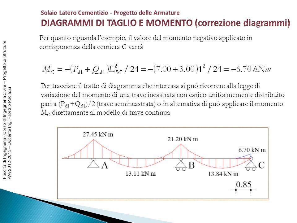 Facoltà di Ingegneria - Corso di Ingegneria Civile – Progetto di Strutture A/A 2012-2013 – Docente Ing. Fabrizio Paolacci Per quanto riguarda lesempio