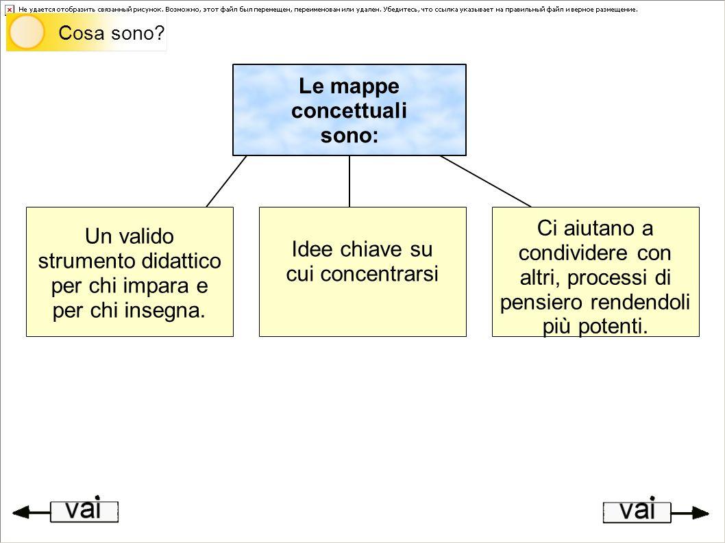 Come si costruisce una mappa concettuale E necessario conoscere alcune idee fondamentali della teoria cognitiva di Ausubel: Bisogna innanzitutto organizzarla partendo da un concetto chiave che a volte corrisponde ad un contenuto disciplinare.