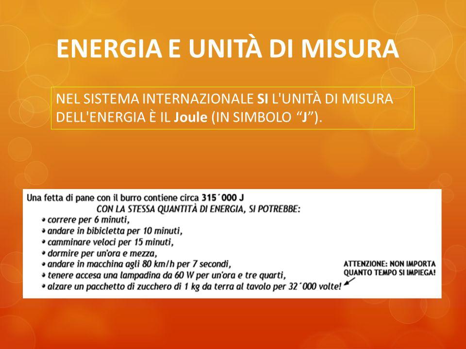 ENERGIA E UNITÀ DI MISURA NEL SISTEMA INTERNAZIONALE SI L'UNITÀ DI MISURA DELL'ENERGIA È IL Joule (IN SIMBOLO J).