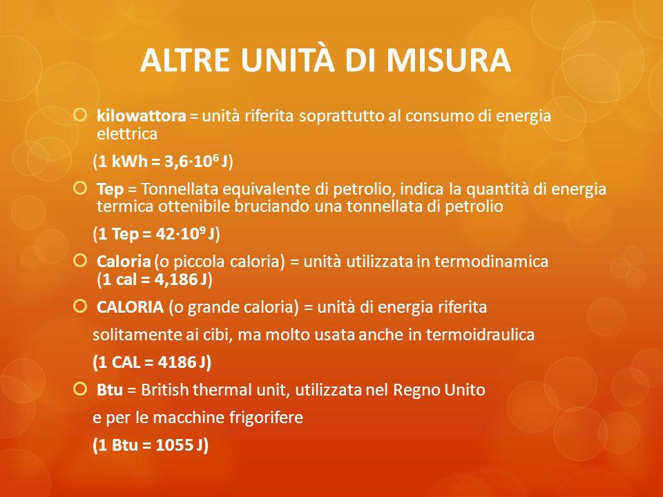 ALTRE UNITÀ DI MISURA kilowattora = unità riferita soprattutto al consumo di energia elettrica (1 kWh = 3,6·10 6 J) Tep = Tonnellata equivalente di pe