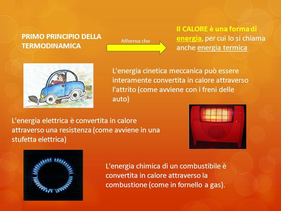 PRIMO PRINCIPIO DELLA TERMODINAMICA Afferma che Il CALORE è una forma di energia, per cui lo si chiama anche energia termica L'energia cinetica meccan