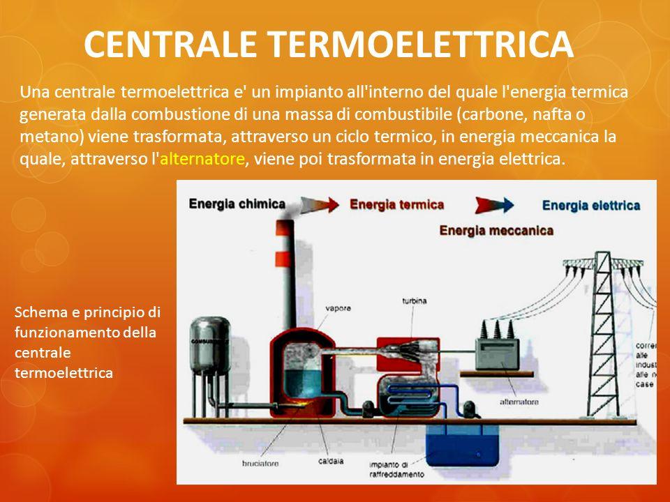 CENTRALE TERMOELETTRICA Una centrale termoelettrica e' un impianto all'interno del quale l'energia termica generata dalla combustione di una massa di