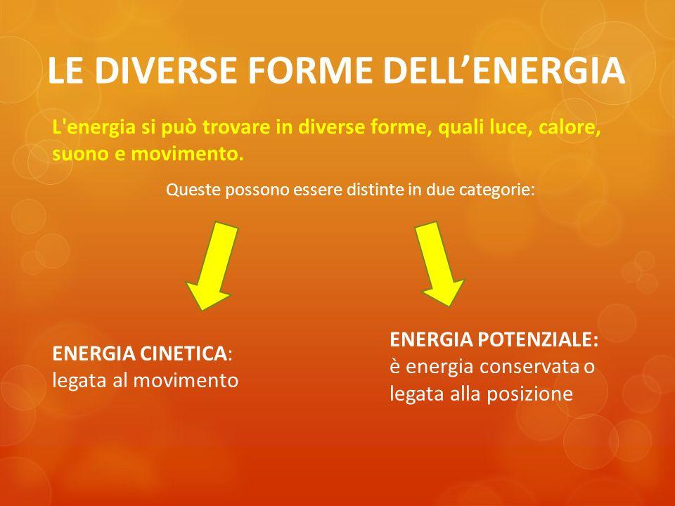 LE DIVERSE FORME DELLENERGIA L'energia si può trovare in diverse forme, quali luce, calore, suono e movimento. Queste possono essere distinte in due c