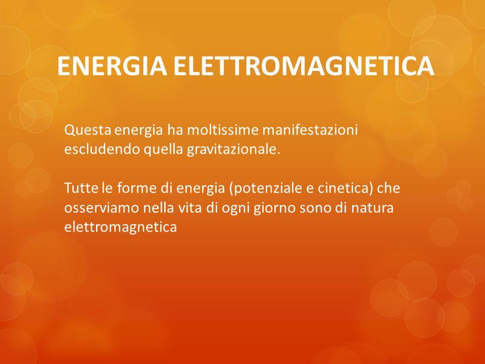 ENERGIA ELETTROMAGNETICA Questa energia ha moltissime manifestazioni escludendo quella gravitazionale. Tutte le forme di energia (potenziale e cinetic