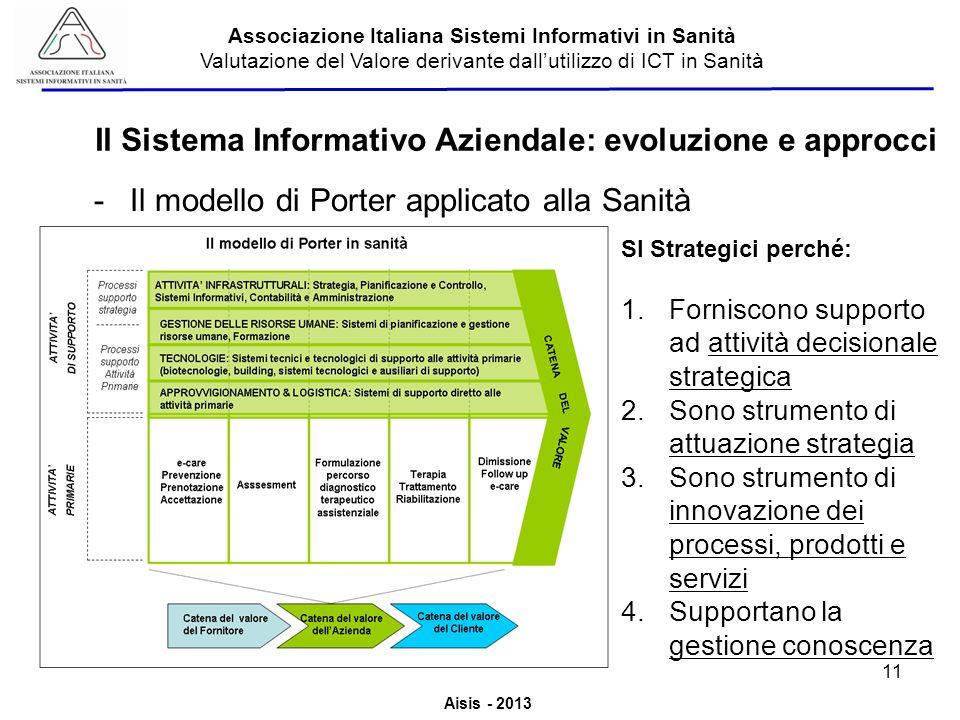 Aisis - 2013 Associazione Italiana Sistemi Informativi in Sanità Valutazione del Valore derivante dallutilizzo di ICT in Sanità -Il modello di Porter