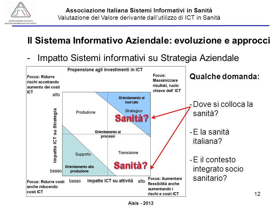 Aisis - 2013 Associazione Italiana Sistemi Informativi in Sanità Valutazione del Valore derivante dallutilizzo di ICT in Sanità -Impatto Sistemi infor