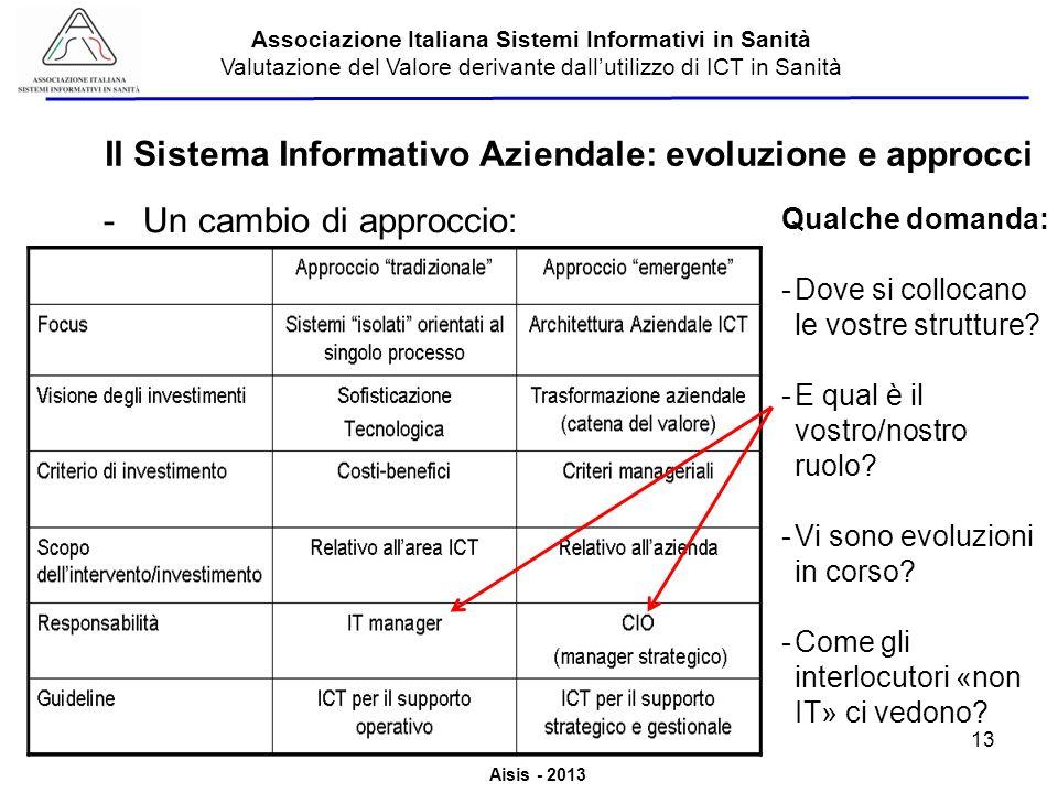 Aisis - 2013 Associazione Italiana Sistemi Informativi in Sanità Valutazione del Valore derivante dallutilizzo di ICT in Sanità -Un cambio di approccio: Il Sistema Informativo Aziendale: evoluzione e approcci 13 Qualche domanda: -Dove si collocano le vostre strutture.