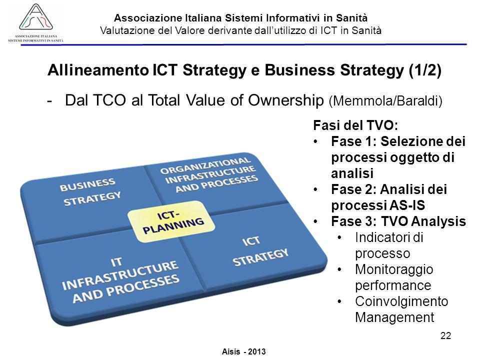 Aisis - 2013 Associazione Italiana Sistemi Informativi in Sanità Valutazione del Valore derivante dallutilizzo di ICT in Sanità Allineamento ICT Strat