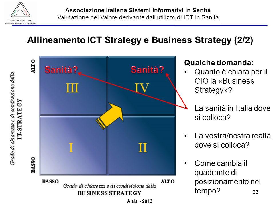 Aisis - 2013 Associazione Italiana Sistemi Informativi in Sanità Valutazione del Valore derivante dallutilizzo di ICT in Sanità 23 Allineamento ICT Strategy e Business Strategy (2/2) Qualche domanda: Quanto è chiara per il CIO la «Business Strategy».