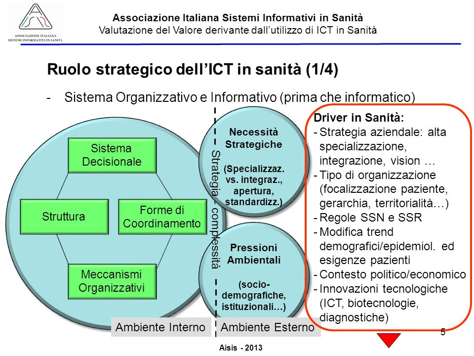 Aisis - 2013 Associazione Italiana Sistemi Informativi in Sanità Valutazione del Valore derivante dallutilizzo di ICT in Sanità -Plan Gestione ICT in sanità Tale fase si concretizza nelle seguenti attività: Identificare i bisogni di innovazione degli stakeholders.