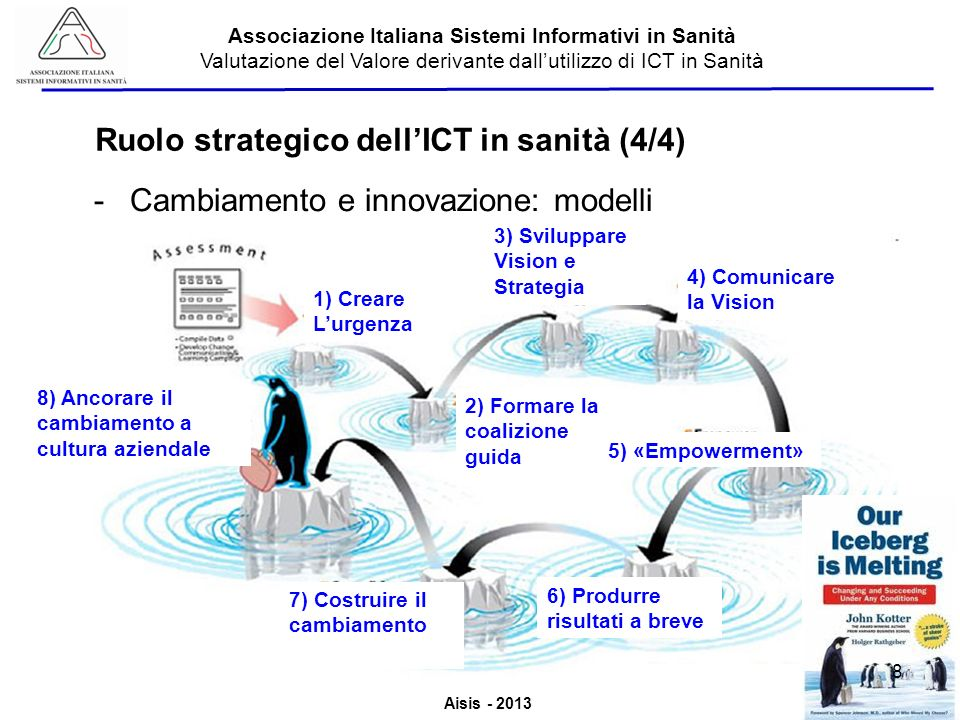 Aisis - 2013 Associazione Italiana Sistemi Informativi in Sanità Valutazione del Valore derivante dallutilizzo di ICT in Sanità -Cambiamento e innovazione: modelli Ruolo strategico dellICT in sanità (4/4) 1) Creare Lurgenza 2) Formare la coalizione guida 3) Sviluppare Vision e Strategia 4) Comunicare la Vision 5) «Empowerment» 6) Produrre risultati a breve 7) Costruire il cambiamento 8) Ancorare il cambiamento a cultura aziendale 8