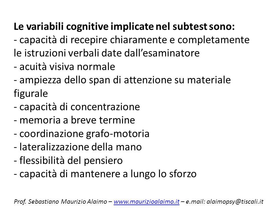 Le variabili cognitive implicate nel subtest sono: - capacità di recepire chiaramente e completamente le istruzioni verbali date dallesaminatore - acu