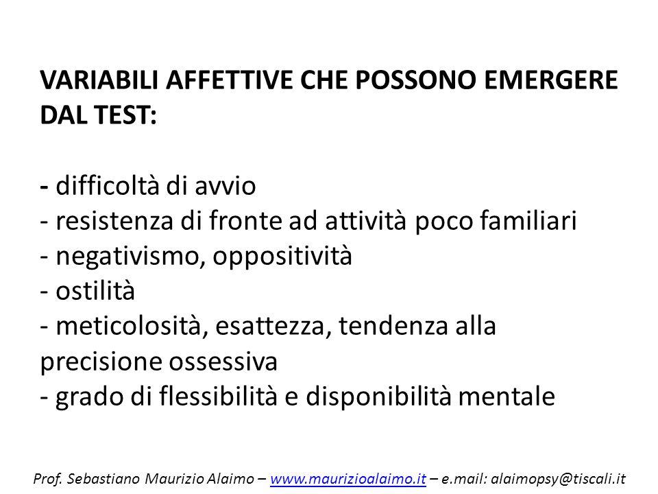 VARIABILI AFFETTIVE CHE POSSONO EMERGERE DAL TEST: - difficoltà di avvio - resistenza di fronte ad attività poco familiari - negativismo, oppositività