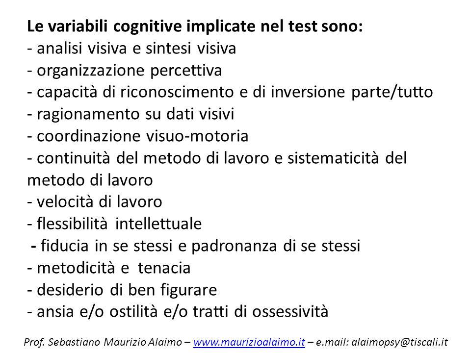 Le variabili cognitive implicate nel test sono: - analisi visiva e sintesi visiva - organizzazione percettiva - capacità di riconoscimento e di invers