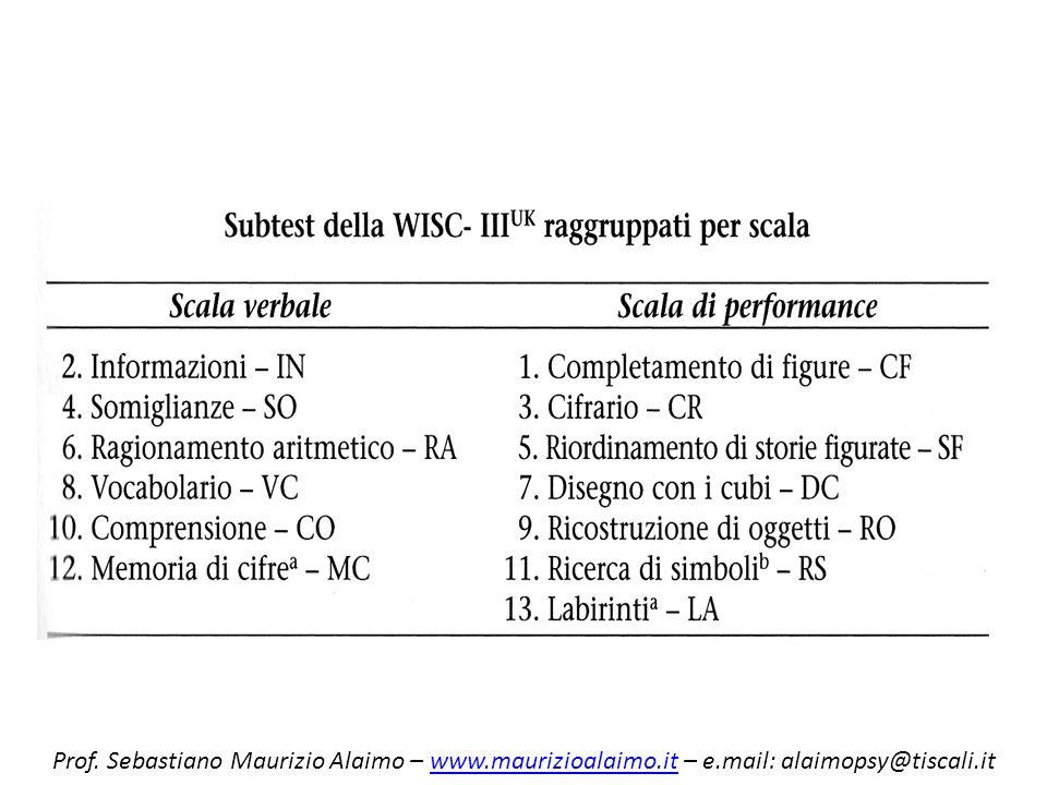 Prof. Sebastiano Maurizio Alaimo – www.maurizioalaimo.it – e.mail: alaimopsy@tiscali.itwww.maurizioalaimo.it