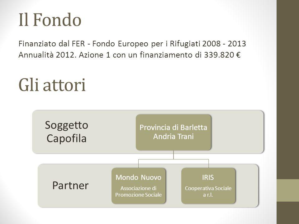 Il Fondo Finanziato dal FER - Fondo Europeo per i Rifugiati 2008 - 2013 Annualità 2012. Azione 1 con un finanziamento di 339.820 Gli attori Partner So