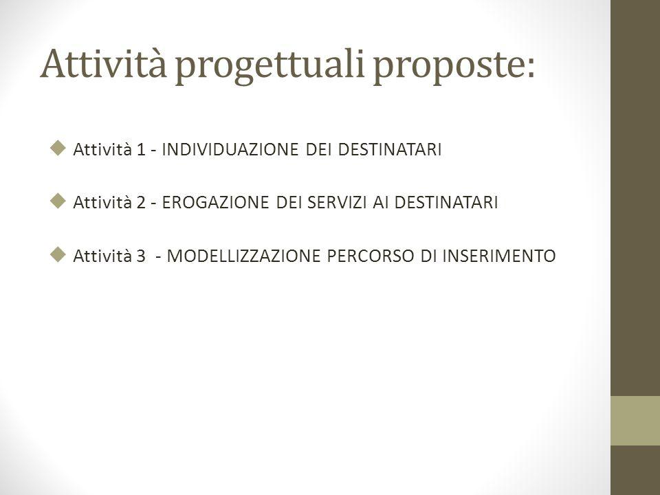 Attività progettuali proposte: Attività 1 - INDIVIDUAZIONE DEI DESTINATARI Attività 2 - EROGAZIONE DEI SERVIZI AI DESTINATARI Attività 3 - MODELLIZZAZ