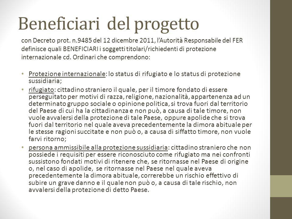 Beneficiari del progetto con Decreto prot. n.9485 del 12 dicembre 2011, lAutorità Responsabile del FER definisce quali BENEFICIARI i soggetti titolari