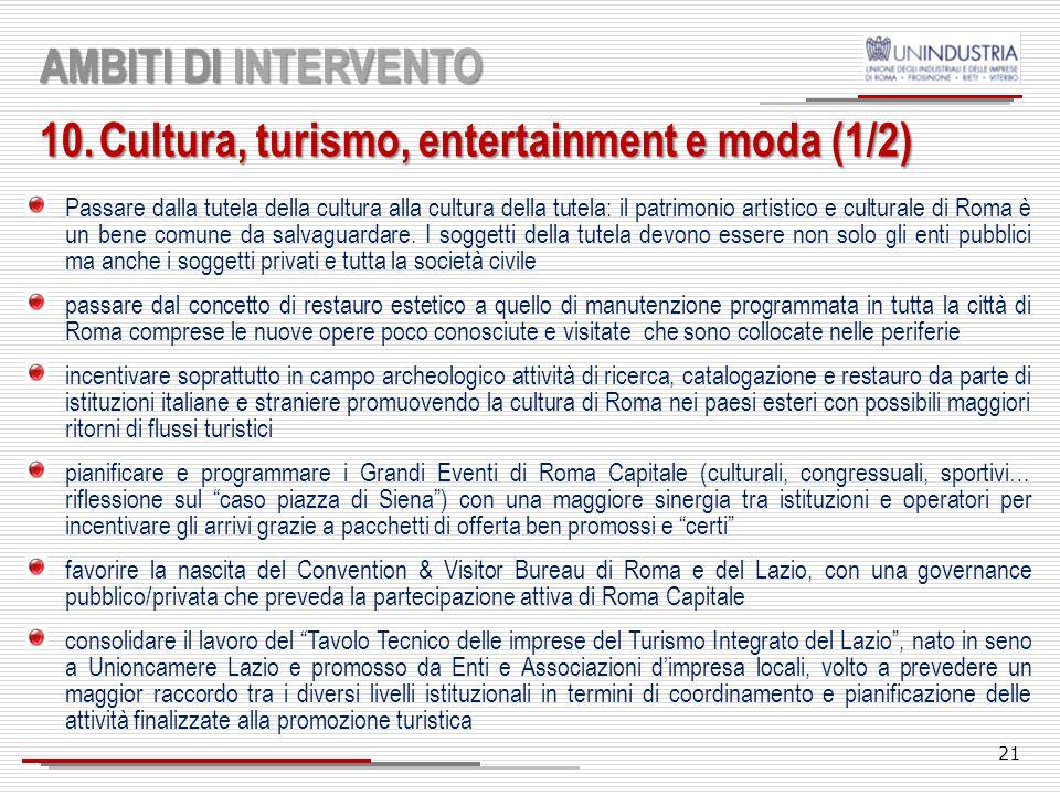 AMBITI DI INTERVENTO 9.Servizi pubblici e Liberalizzazioni Nuova governance e recupero di efficienza delle società partecipate Gruppo Roma Capitale pr