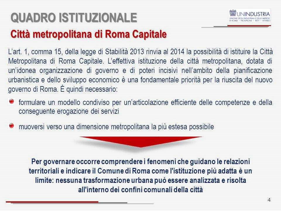 3 QUADRO ISTITUZIONALE Roma Capitale Il quadro istituzionale di Roma negli ultimi quattro anni è profondamente mutato: lart. 24 della Legge delega n.