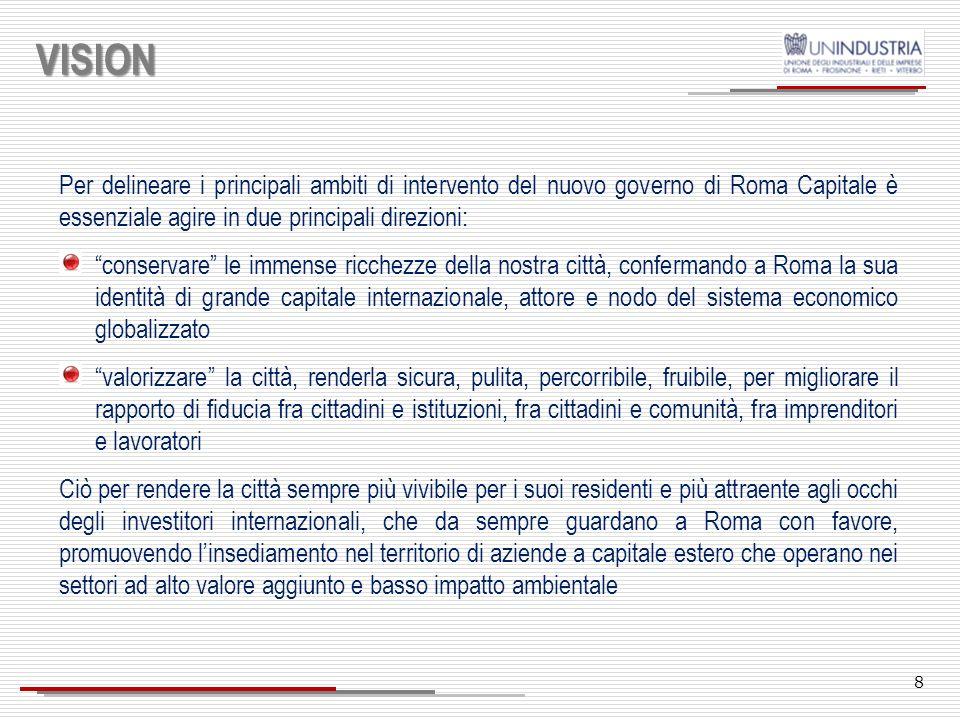 Accesso al credito e pagamento dei debiti di Roma Capitale alle imprese rappresentano certamente anchessi requisiti indispensabili per liberare risors