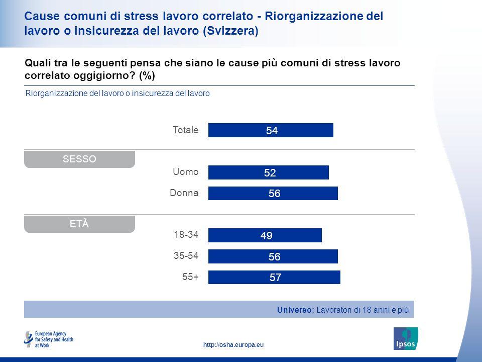 34 http://osha.europa.eu Quali tra le seguenti pensa che siano le cause più comuni di stress lavoro correlato oggigiorno.