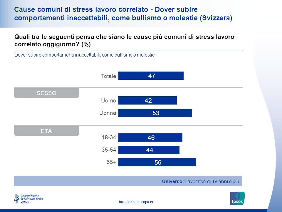 36 http://osha.europa.eu Quali tra le seguenti pensa che siano le cause più comuni di stress lavoro correlato oggigiorno.