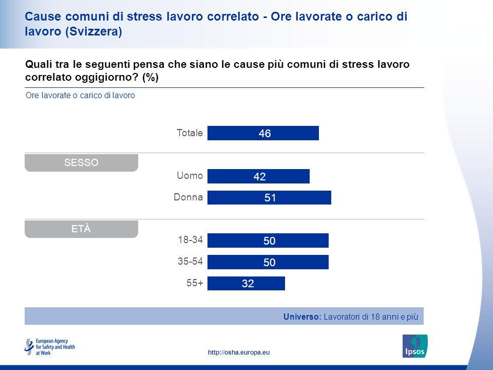 38 http://osha.europa.eu Quali tra le seguenti pensa che siano le cause più comuni di stress lavoro correlato oggigiorno.