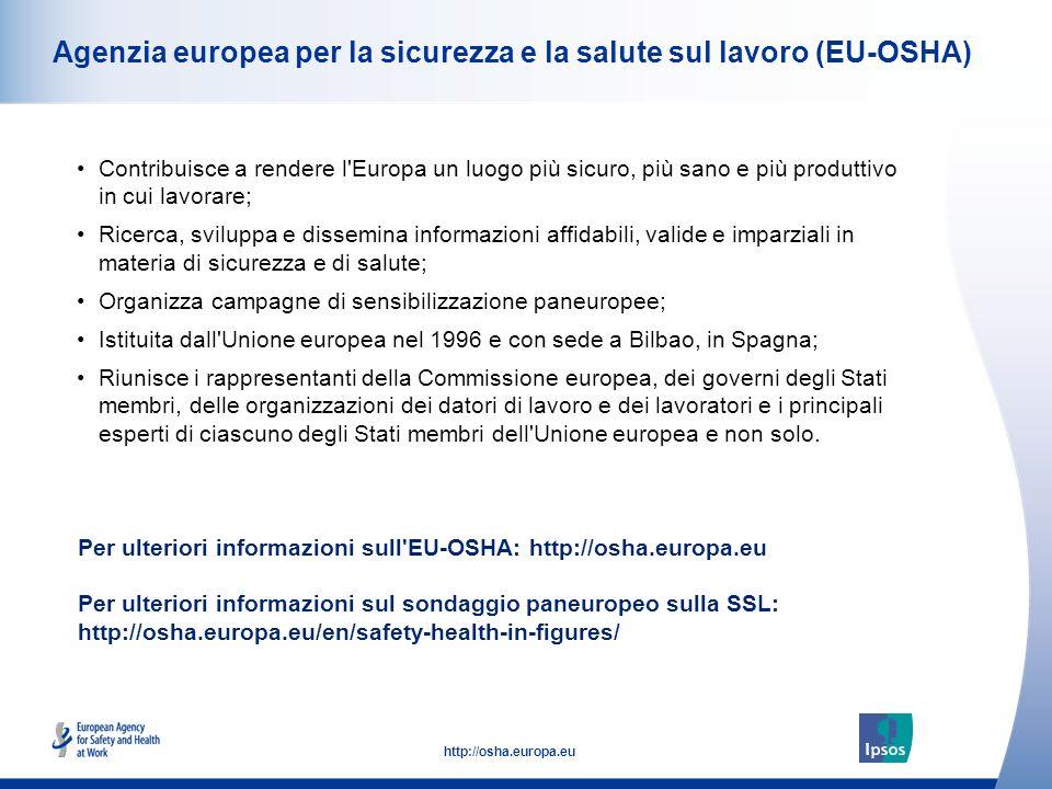 52 http://osha.europa.eu Agenzia europea per la sicurezza e la salute sul lavoro (EU-OSHA) Contribuisce a rendere l Europa un luogo più sicuro, più sano e più produttivo in cui lavorare; Ricerca, sviluppa e dissemina informazioni affidabili, valide e imparziali in materia di sicurezza e di salute; Organizza campagne di sensibilizzazione paneuropee; Istituita dall Unione europea nel 1996 e con sede a Bilbao, in Spagna; Riunisce i rappresentanti della Commissione europea, dei governi degli Stati membri, delle organizzazioni dei datori di lavoro e dei lavoratori e i principali esperti di ciascuno degli Stati membri dell Unione europea e non solo.