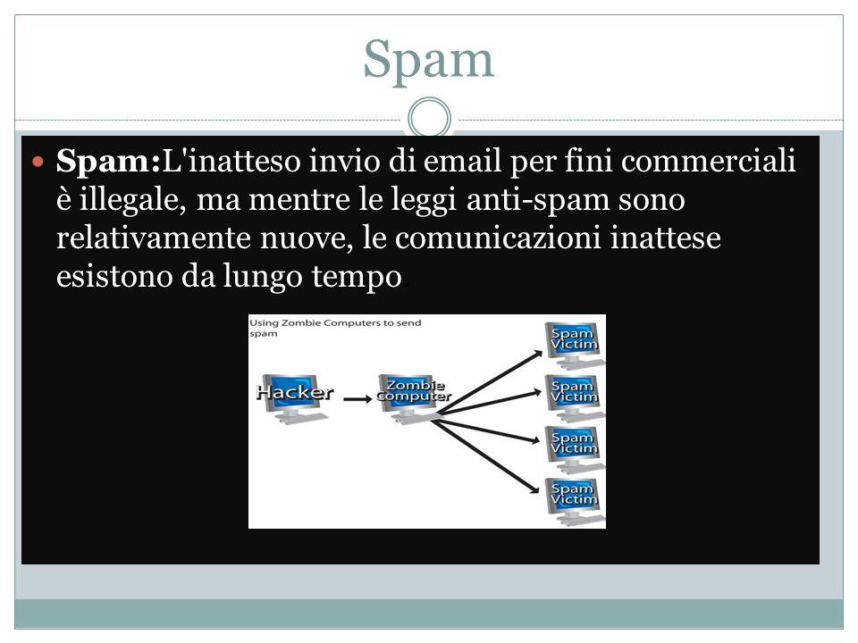 Spam Spam:L'inatteso invio di email per fini commerciali è illegale, ma mentre le leggi anti-spam sono relativamente nuove, le comunicazioni inattese