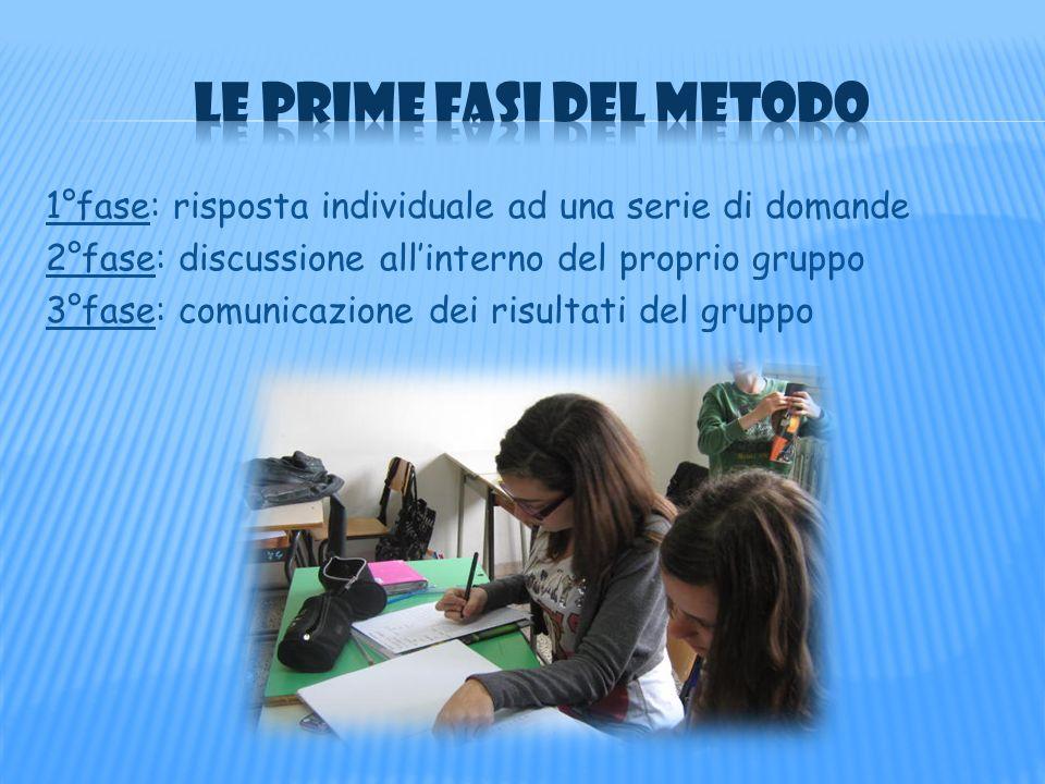 1°fase: risposta individuale ad una serie di domande 2°fase: discussione allinterno del proprio gruppo 3°fase: comunicazione dei risultati del gruppo