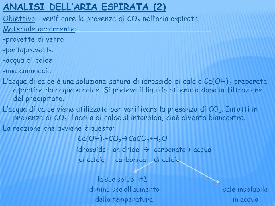 ANALISI DELLARIA ESPIRATA (2) Obiettivo: -verificare la presenza di CO nellaria espirata Materiale occorrente: -provette di vetro -portaprovette -acqua di calce -una cannuccia Lacqua di calce è una soluzione satura di idrossido di calcio Ca(OH) preparata a partire da acqua e calce.