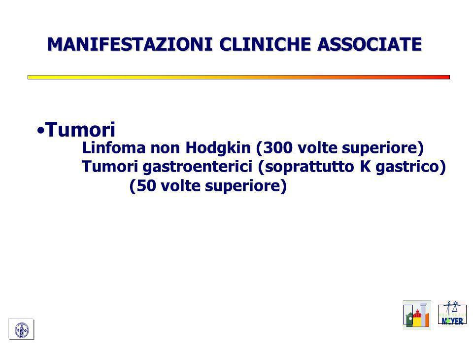 Tumori Linfoma non Hodgkin (300 volte superiore) Tumori gastroenterici (soprattutto K gastrico) (50 volte superiore) MANIFESTAZIONI CLINICHE ASSOCIATE