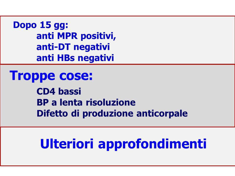 Dopo 15 gg: anti MPR positivi, anti-DT negativi anti HBs negativi Troppe cose: CD4 bassi BP a lenta risoluzione Difetto di produzione anticorpale Ulte