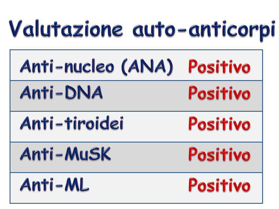 Malattia genetica autoimmune rara dovuta a mutazioni del gene FOXP3 Disregolazione immunologica con poliendocrinopatia autoimmune ed enteropatia, trasmissione legata al cromosoma X Incidenza non chiara, sottostimata esordio precoce, elevata mortalità