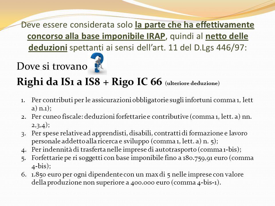 Deve essere considerata solo la parte che ha effettivamente concorso alla base imponibile IRAP, quindi al netto delle deduzioni spettanti ai sensi del